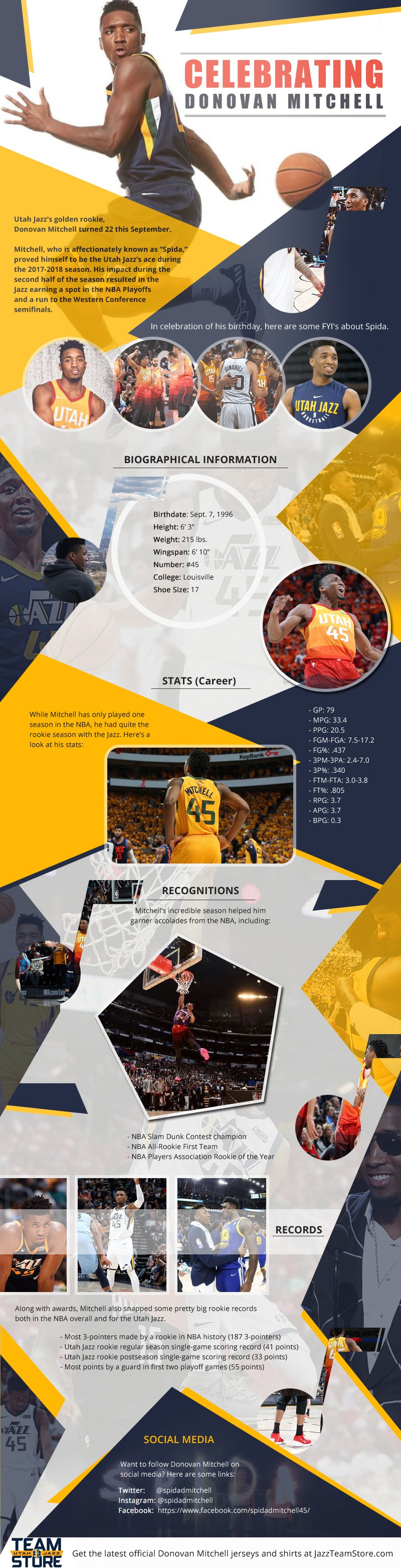 Celebrating Donovan Mitchell [infographic]